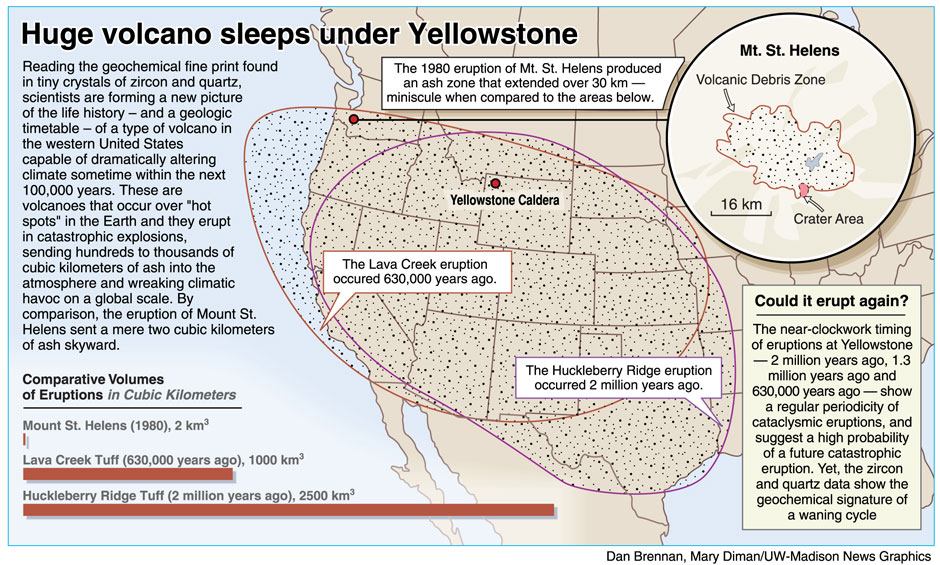 Yellow Stone – a sleeping titan