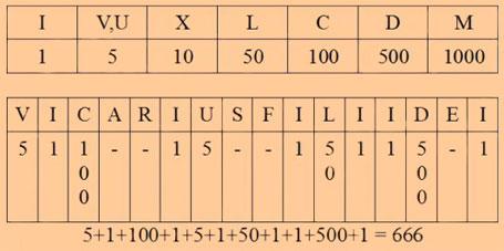 The secret of digit 666